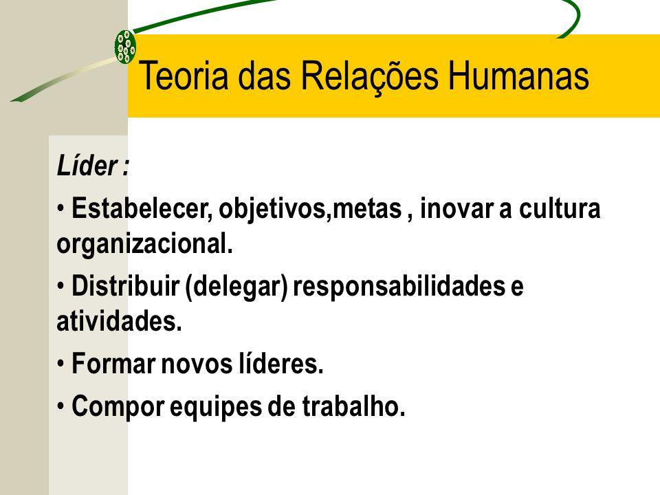 Teoria das Relações Humanas Líder : Estabelecer, objetivos,metas, inovar a cultura organizacional. Distribuir (delegar) responsabilidades e atividades