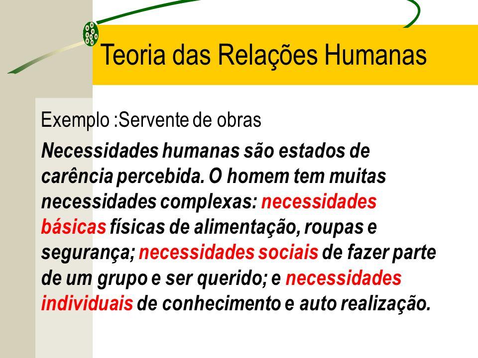 Teoria das Relações Humanas Exemplo :Servente de obras Necessidades humanas são estados de carência percebida. O homem tem muitas necessidades complex