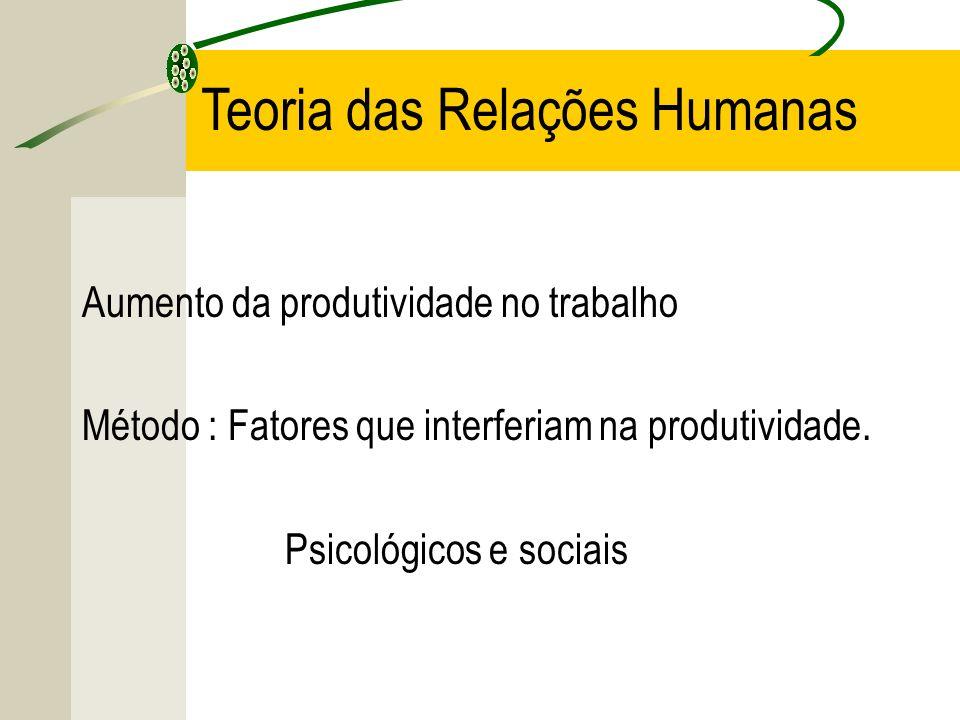 Aumento da produtividade no trabalho Método : Fatores que interferiam na produtividade. Psicológicos e sociais Teoria das Relações Humanas