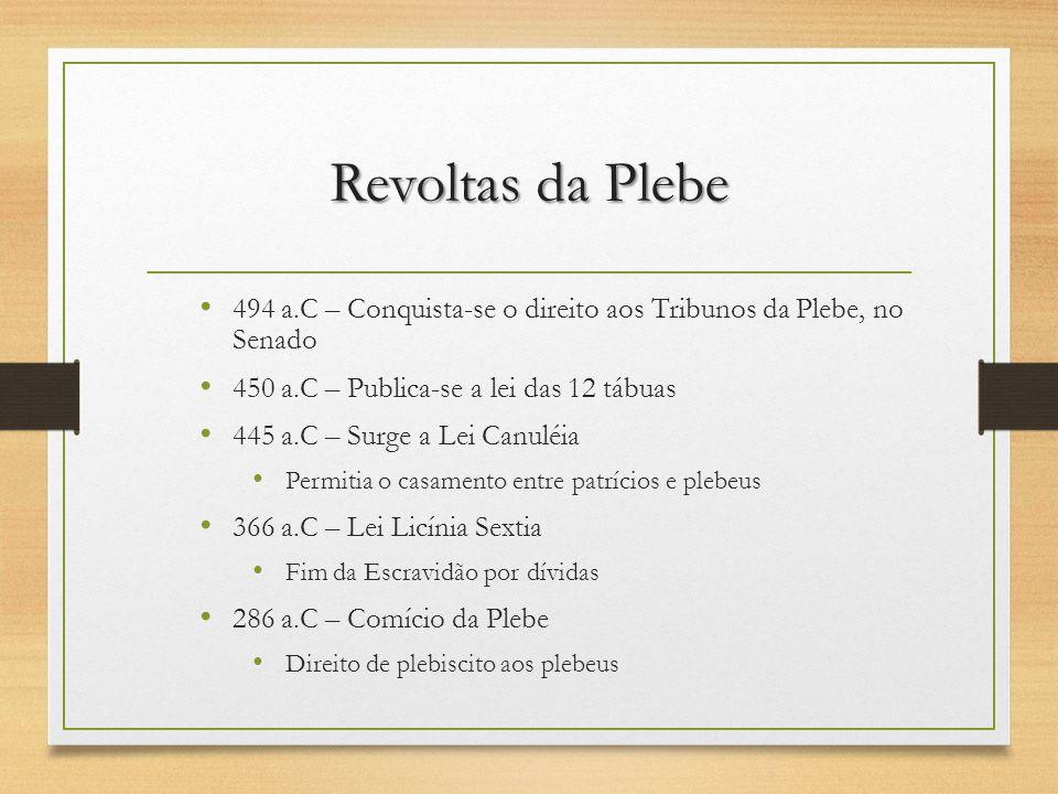 Revoltas da Plebe 494 a.C – Conquista-se o direito aos Tribunos da Plebe, no Senado 450 a.C – Publica-se a lei das 12 tábuas 445 a.C – Surge a Lei Can