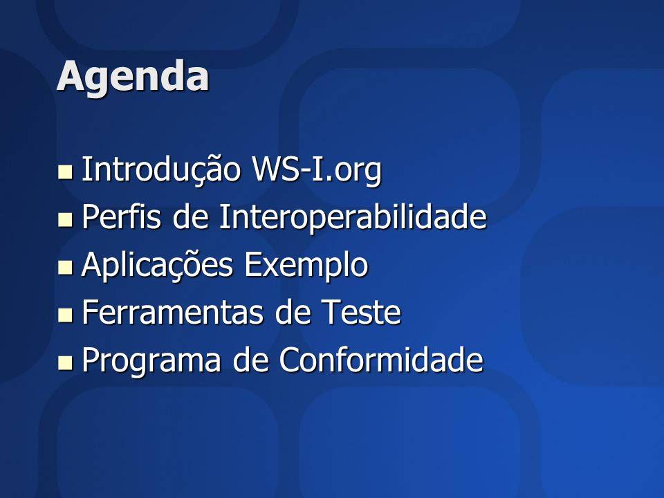 Introdução WS-I.org Evolução rápida dos Standards 199819992000200120022003 XML 1.0 XML 1.0 2 nd Ed WSDL 1.0WSDL 1.1 WSDL 1.2 SOAP 1.0SOAP 1.1SOAP 1.2 XML Schema 1.0 UDDI 1.0UDDI 2.0 UDDI 3.0 WS-I Basic Profile 1.0WS-I.org 2004 XML Namespaces 1.0