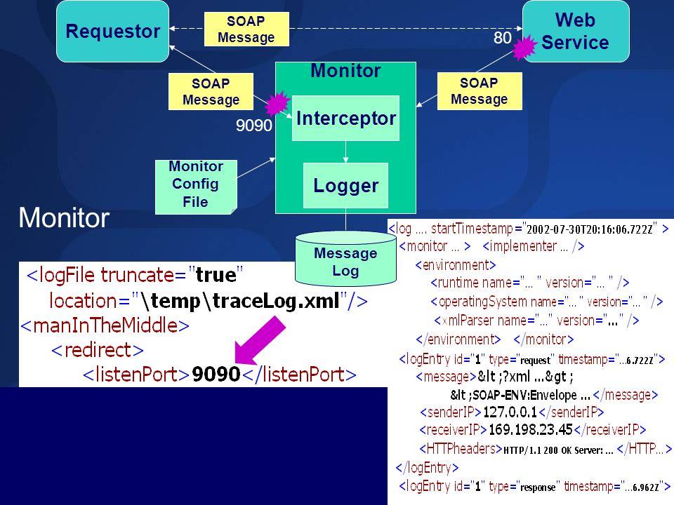 Monitor Interceptor Requestor Web Service SOAP Message SOAP Message Logger Monitor Config File Monitor SOAP Message 9090 80 Message Log