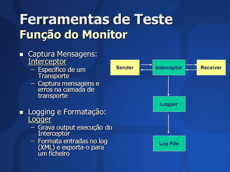 Ferramentas de Teste Função do Monitor Captura Mensagens: Interceptor Captura Mensagens: Interceptor –Especifico de um Transporte –Captura mensagens e erros na camada de transporte Logging e Formatação: Logger Logging e Formatação: Logger –Grava output execução do Interceptor –Formata entradas no log (XML) e exporta-o para um ficheiro SenderReceiverInterceptor Logger Log File