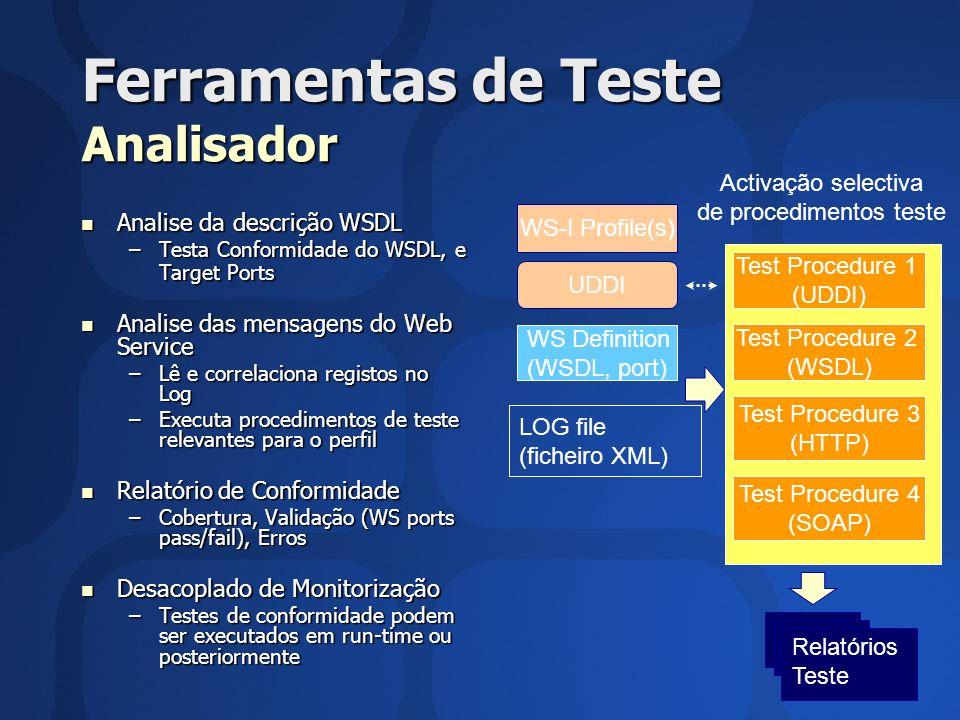 LOG file (ficheiro XML) Test Procedure 3 (HTTP) Test Procedure 4 (SOAP) Test Procedure 2 (WSDL) Relatórios Teste WS Definition (WSDL, port) WS-I Profi
