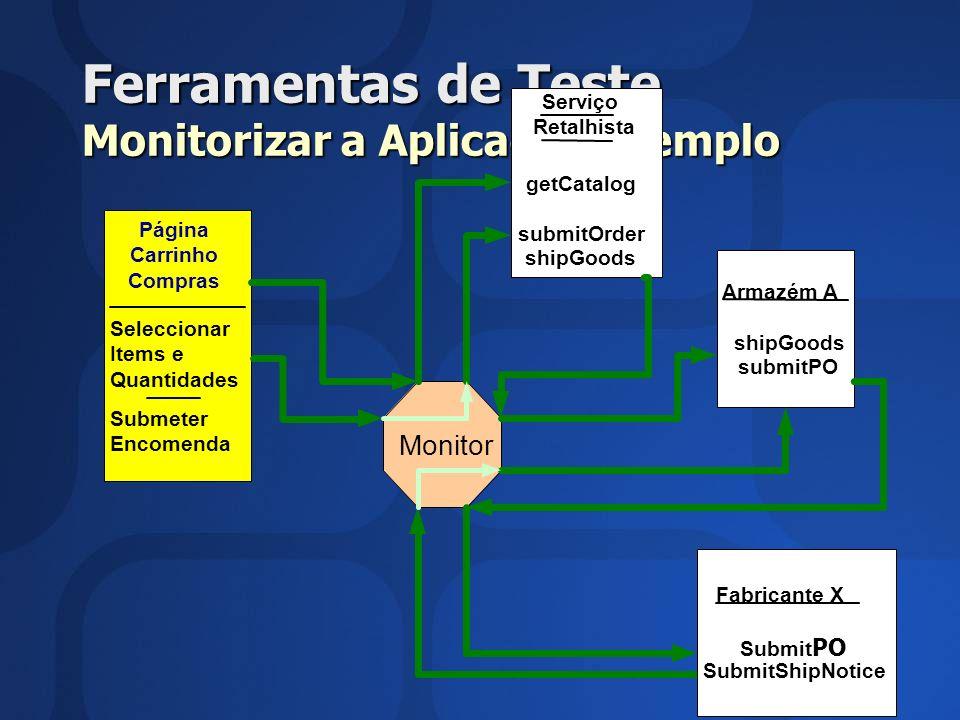 Ferramentas de Teste Monitorizar a Aplicação Exemplo Página Carrinho Compras Seleccionar Items e Quantidades Submeter Encomenda Serviço Retalhista get