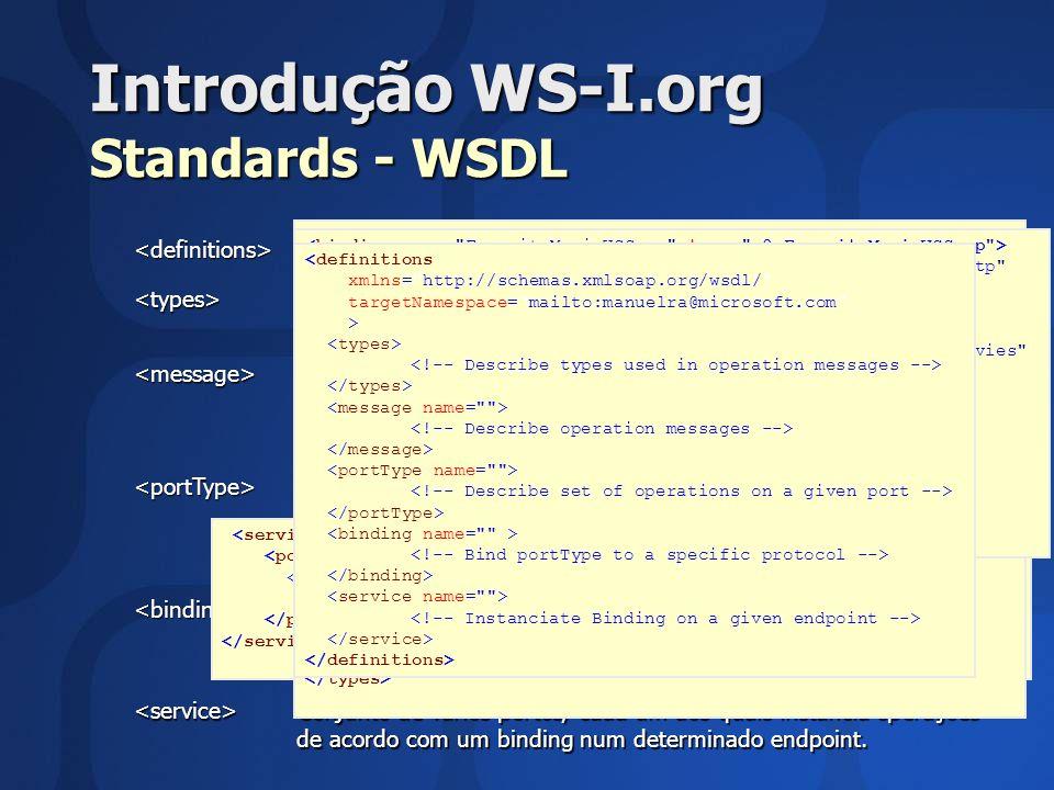 Introdução WS-I.org Standards - WSDL <definitions> Conjunto de definições que caracterizam um Web Service <types> Definição do formato das mensagens r