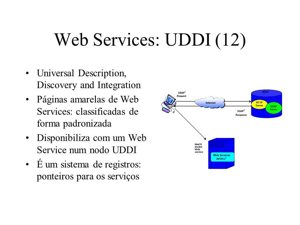 Web Services: UDDI (12) Universal Description, Discovery and Integration Páginas amarelas de Web Services: classificadas de forma padronizada Disponib