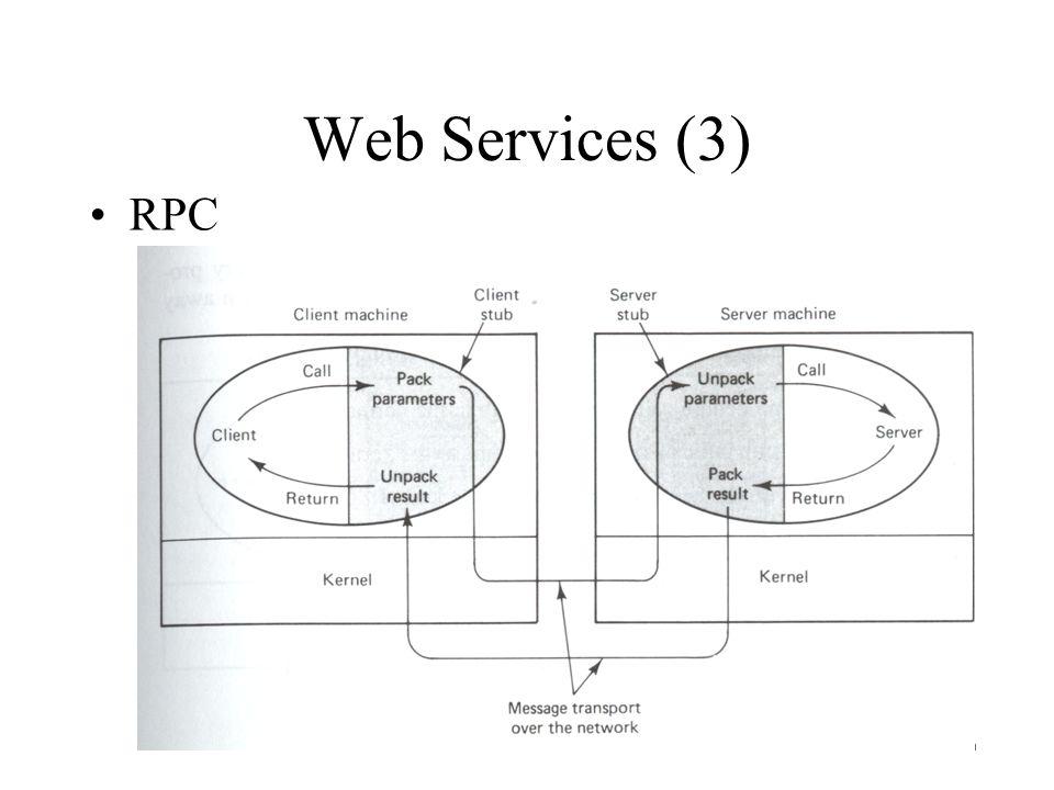 Web Services (3) RPC