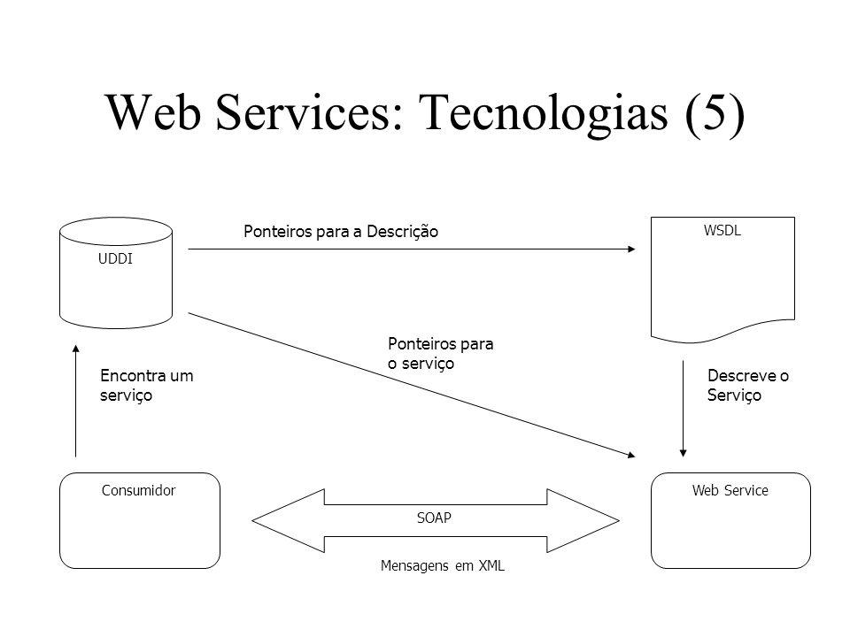 Web Services: Tecnologias (5) Ponteiros para o serviço UDDI WSDL Ponteiros para a Descrição Web Service Descreve o Serviço Consumidor SOAP Encontra um