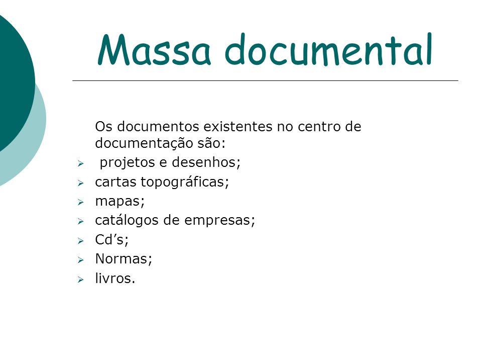 Massa documental Os documentos existentes no centro de documentação são: projetos e desenhos; cartas topográficas; mapas; catálogos de empresas; Cds;