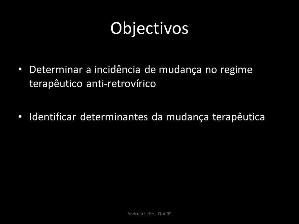 Objectivos Determinar a incidência de mudança no regime terapêutico anti-retrovírico Identificar determinantes da mudança terapêutica Andreia Leite -