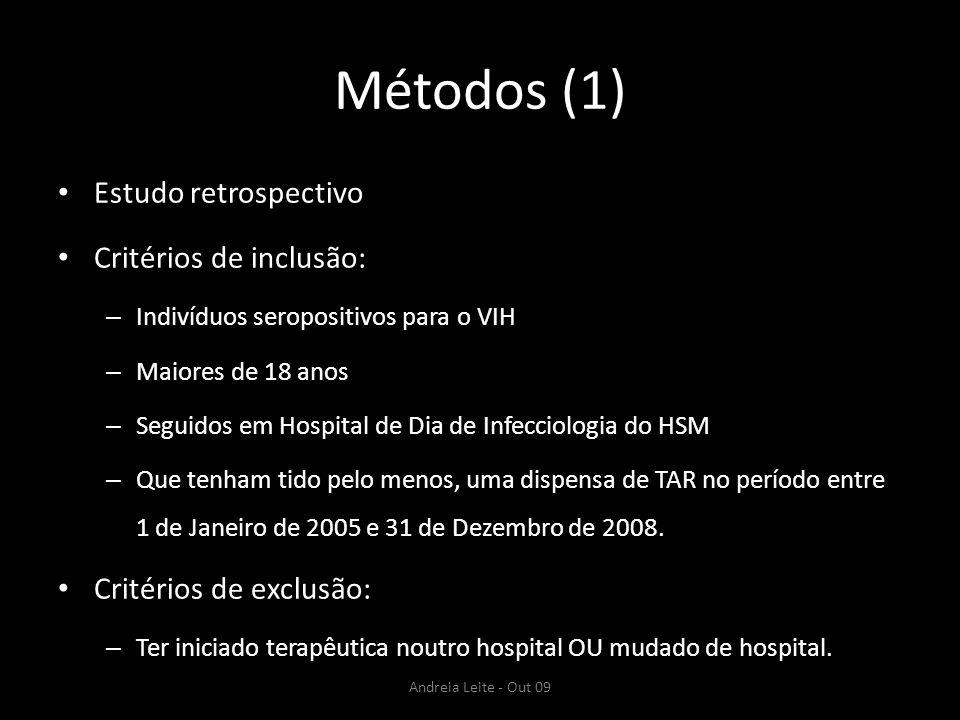 Métodos (2) Amostragem e recolha de dados Doentes com uma dispensa de TAR (2005-2008) Amostra de 200 doentes Consulta dos processos clínicos Dimensão da amostra 200 doentes - precisão de 15% (α=0,10; perda por seguimento 30%) Análise estatística – Estatística descritiva – Taxa de incidência, tempo até mudança e IC – Univariada e multivariada (modelo de regressão de Cox) Andreia Leite - Out 09
