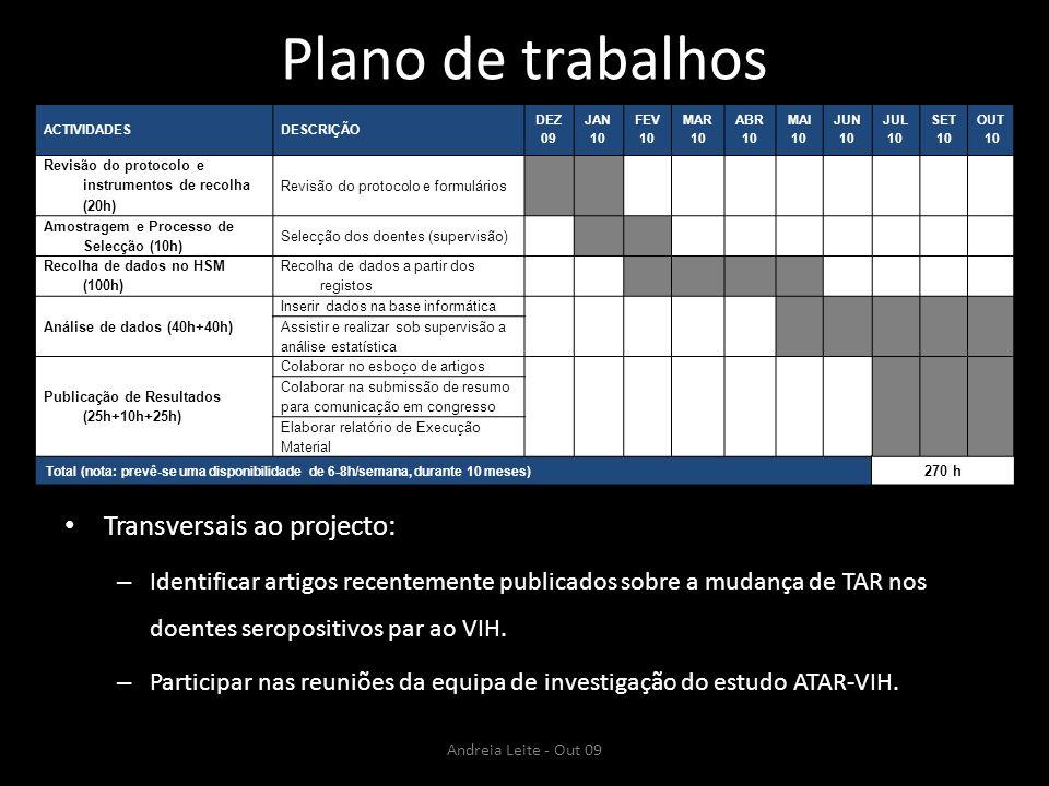 Plano de trabalhos ACTIVIDADESDESCRIÇÃO DEZ 09 JAN 10 FEV 10 MAR 10 ABR 10 MAI 10 JUN 10 JUL 10 SET 10 OUT 10 Revisão do protocolo e instrumentos de r