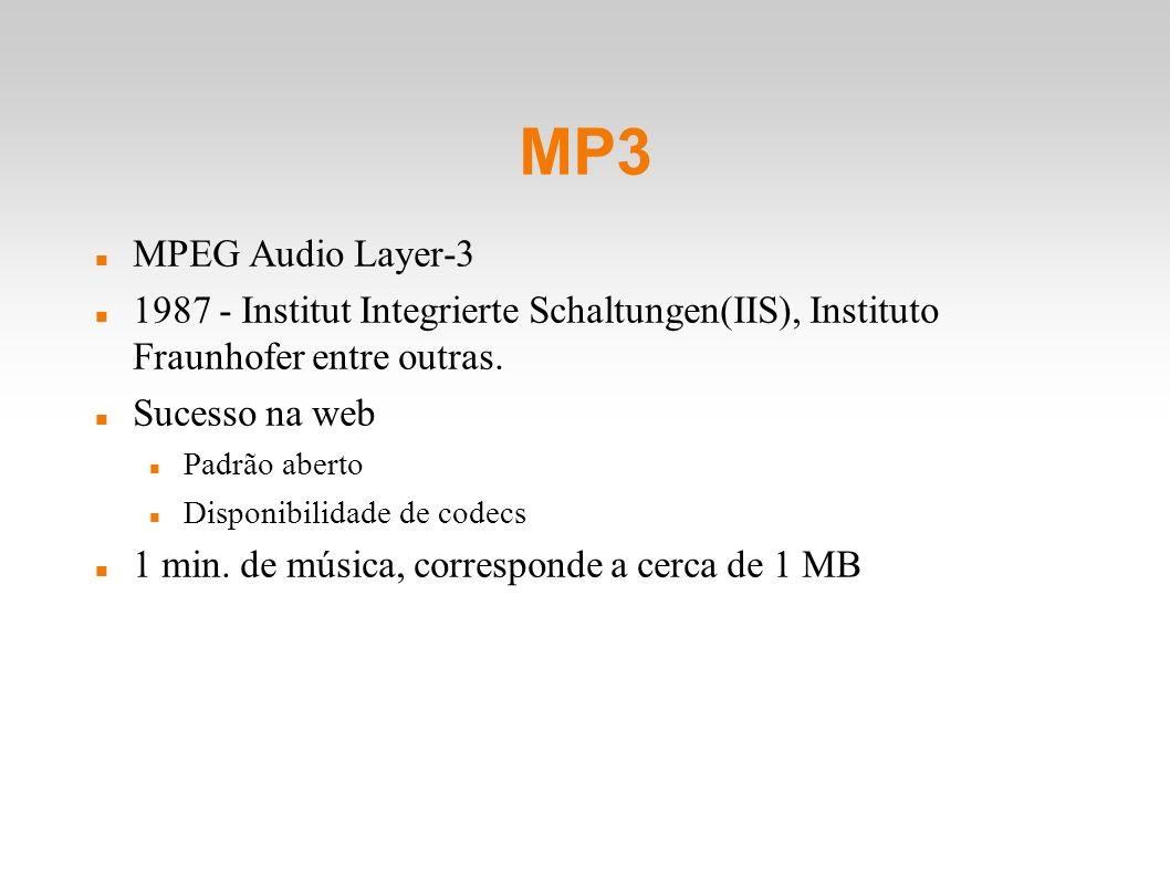 MP3 MPEG Audio Layer-3 1987 - Institut Integrierte Schaltungen(IIS), Instituto Fraunhofer entre outras. Sucesso na web Padrão aberto Disponibilidade d