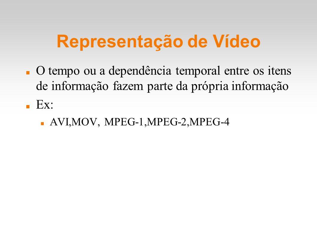 Representação de Vídeo O tempo ou a dependência temporal entre os itens de informação fazem parte da própria informação Ex: AVI,MOV, MPEG-1,MPEG-2,MPE