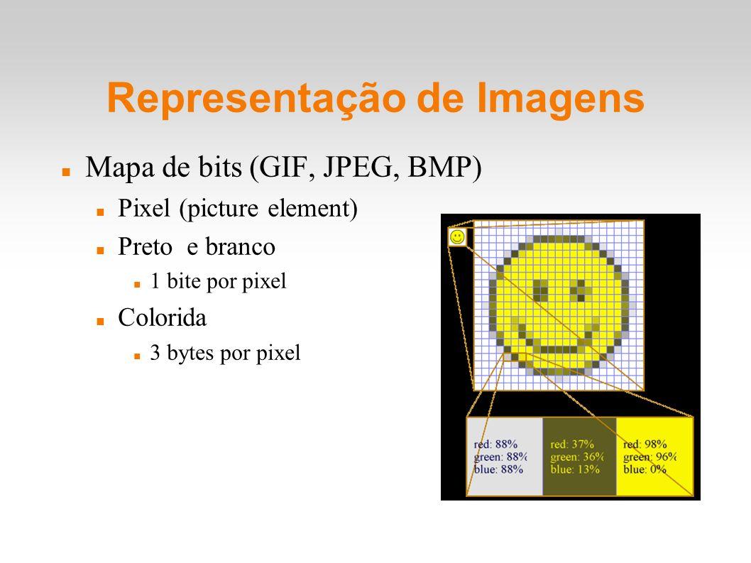 Representação de Imagens Mapa de bits (GIF, JPEG, BMP) Pixel (picture element) Preto e branco 1 bite por pixel Colorida 3 bytes por pixel