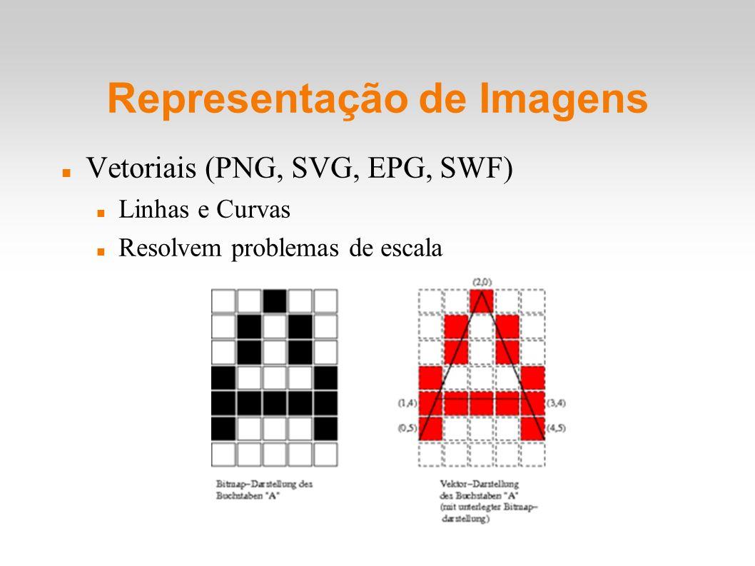 Representação de Imagens Vetoriais (PNG, SVG, EPG, SWF) Linhas e Curvas Resolvem problemas de escala