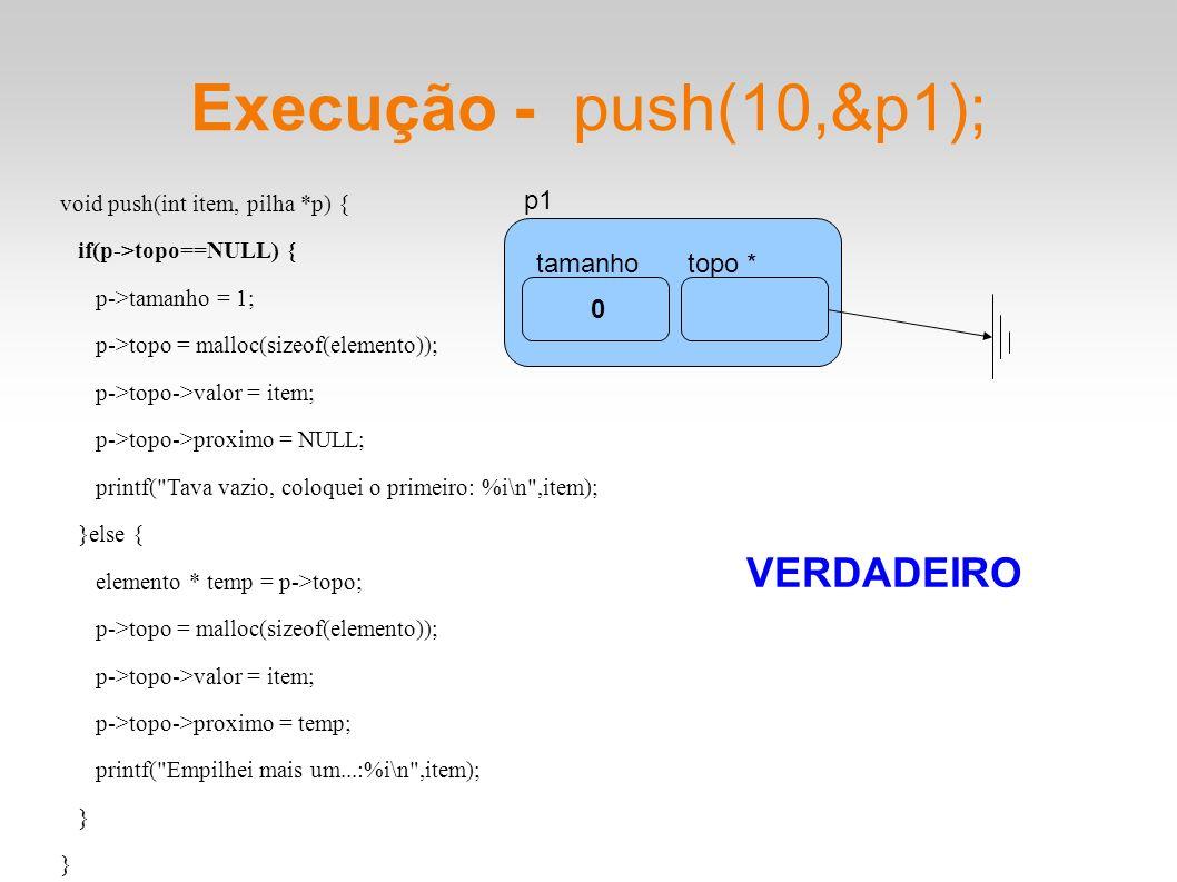 Execução - push(10,&p1); void push(int item, pilha *p) { if(p->topo==NULL) { p->tamanho = 1; p->topo = malloc(sizeof(elemento)); p->topo->valor = item; p->topo->proximo = NULL; printf( Tava vazio, coloquei o primeiro: %i\n ,item); }else { elemento * temp = p->topo; p->topo = malloc(sizeof(elemento)); p->topo->valor = item; p->topo->proximo = temp; printf( Empilhei mais um...:%i\n ,item); } tamanhotopo * p1 0 VERDADEIRO