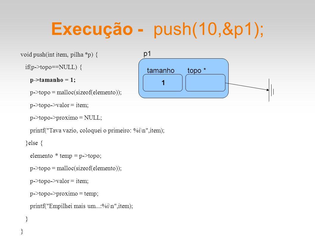 Execução - push(10,&p1); void push(int item, pilha *p) { if(p->topo==NULL) { p->tamanho = 1; p->topo = malloc(sizeof(elemento)); p->topo->valor = item; p->topo->proximo = NULL; printf( Tava vazio, coloquei o primeiro: %i\n ,item); }else { elemento * temp = p->topo; p->topo = malloc(sizeof(elemento)); p->topo->valor = item; p->topo->proximo = temp; printf( Empilhei mais um...:%i\n ,item); } tamanhotopo * p1 1