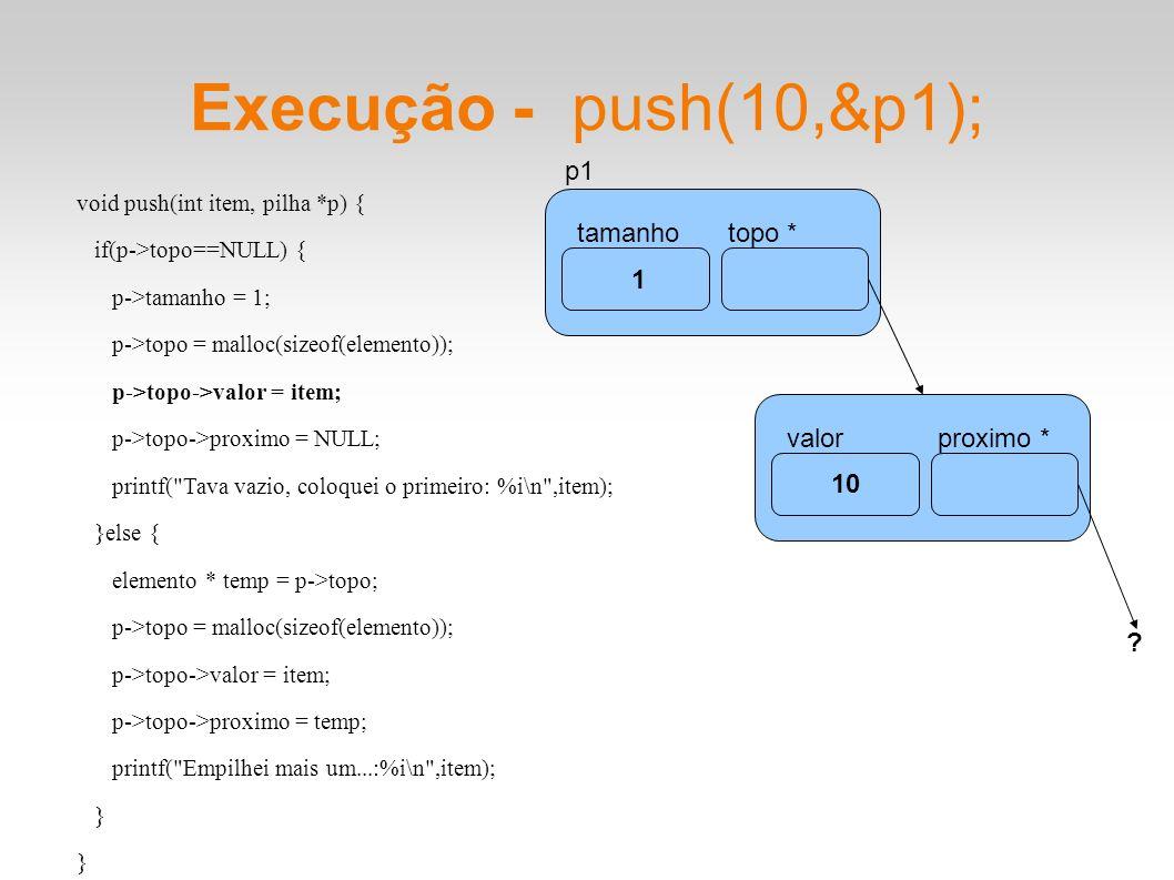 Execução - push(10,&p1); void push(int item, pilha *p) { if(p->topo==NULL) { p->tamanho = 1; p->topo = malloc(sizeof(elemento)); p->topo->valor = item; p->topo->proximo = NULL; printf( Tava vazio, coloquei o primeiro: %i\n ,item); }else { elemento * temp = p->topo; p->topo = malloc(sizeof(elemento)); p->topo->valor = item; p->topo->proximo = temp; printf( Empilhei mais um...:%i\n ,item); } tamanhotopo * p1 1 10 valorproximo *