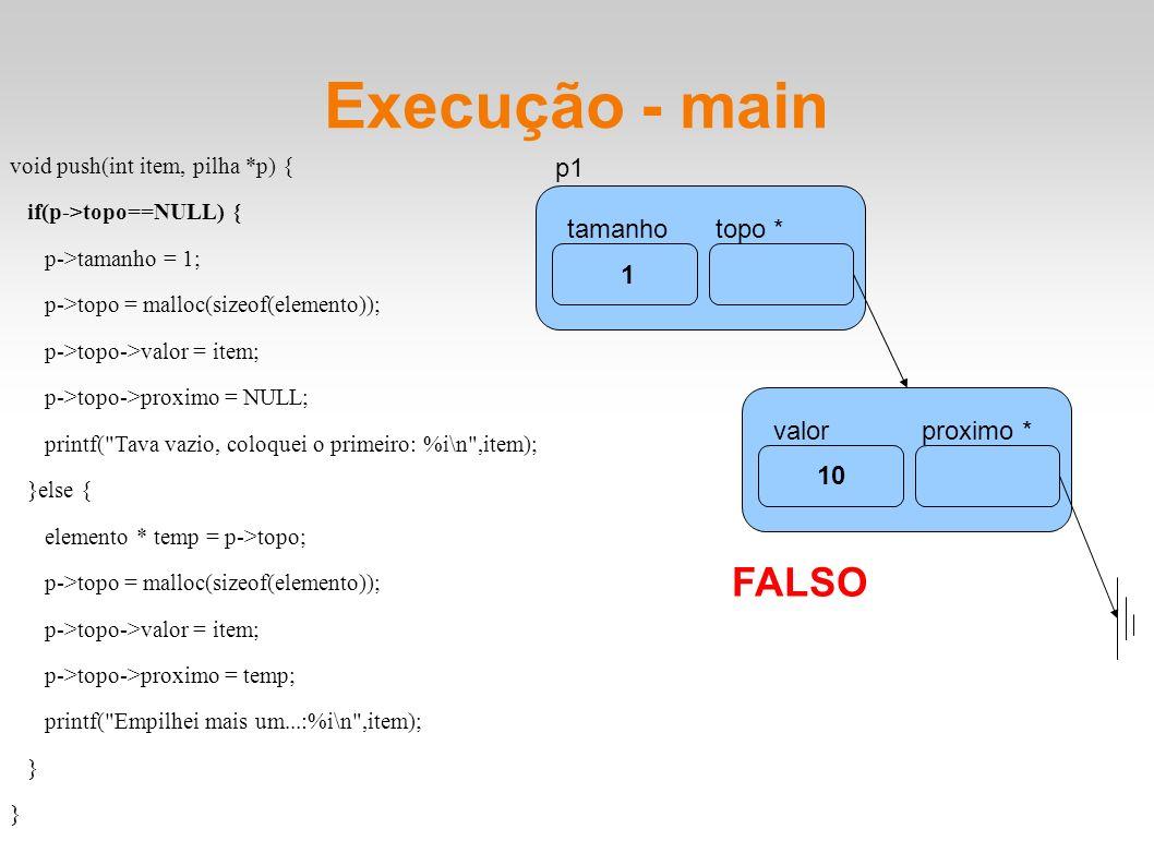 Execução - main tamanhotopo * p1 1 10 valorproximo * void push(int item, pilha *p) { if(p->topo==NULL) { p->tamanho = 1; p->topo = malloc(sizeof(elemento)); p->topo->valor = item; p->topo->proximo = NULL; printf( Tava vazio, coloquei o primeiro: %i\n ,item); }else { elemento * temp = p->topo; p->topo = malloc(sizeof(elemento)); p->topo->valor = item; p->topo->proximo = temp; printf( Empilhei mais um...:%i\n ,item); } FALSO