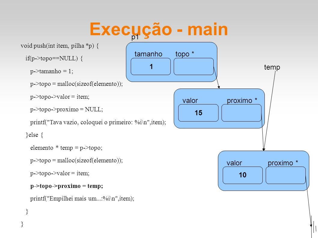 Execução - main tamanhotopo * p1 1 10 valorproximo * void push(int item, pilha *p) { if(p->topo==NULL) { p->tamanho = 1; p->topo = malloc(sizeof(elemento)); p->topo->valor = item; p->topo->proximo = NULL; printf( Tava vazio, coloquei o primeiro: %i\n ,item); }else { elemento * temp = p->topo; p->topo = malloc(sizeof(elemento)); p->topo->valor = item; p->topo->proximo = temp; printf( Empilhei mais um...:%i\n ,item); } temp 15 valorproximo *