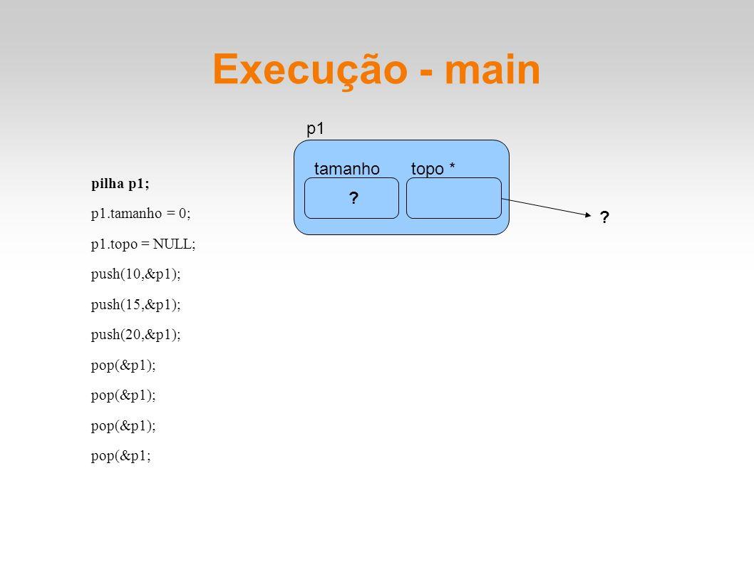 Execução - main pilha p1; p1.tamanho = 0; p1.topo = NULL; push(10,&p1); push(15,&p1); push(20,&p1); pop(&p1); pop(&p1; tamanhotopo * p1 ? ?