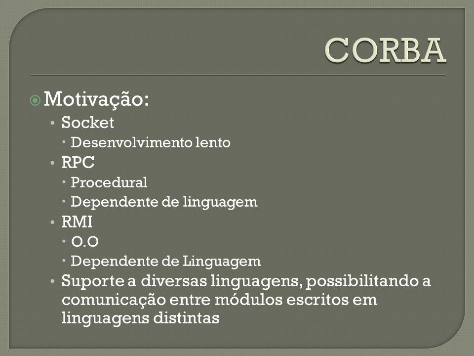 Motivação: Socket Desenvolvimento lento RPC Procedural Dependente de linguagem RMI O.O Dependente de Linguagem Suporte a diversas linguagens, possibil