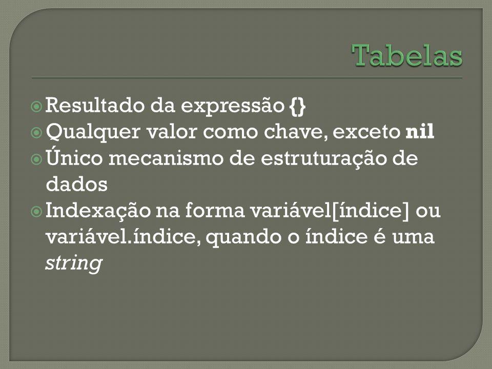 Resultado da expressão {} Qualquer valor como chave, exceto nil Único mecanismo de estruturação de dados Indexação na forma variável[índice] ou variável.índice, quando o índice é uma string