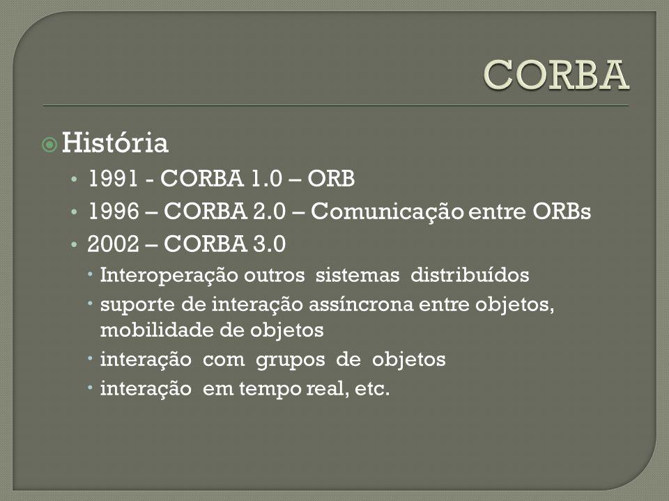 História 1991 - CORBA 1.0 – ORB 1996 – CORBA 2.0 – Comunicação entre ORBs 2002 – CORBA 3.0 Interoperação outros sistemas distribuídos suporte de interação assíncrona entre objetos, mobilidade de objetos interação com grupos de objetos interação em tempo real, etc.