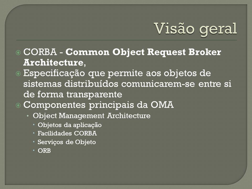 CORBA - Common Object Request Broker Architecture, Especificação que permite aos objetos de sistemas distribuídos comunicarem-se entre si de forma transparente Componentes principais da OMA Object Management Architecture Objetos da aplicação Facilidades CORBA Serviços de Objeto ORB