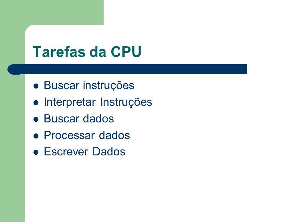 Tarefas da CPU Buscar instruções Interpretar Instruções Buscar dados Processar dados Escrever Dados