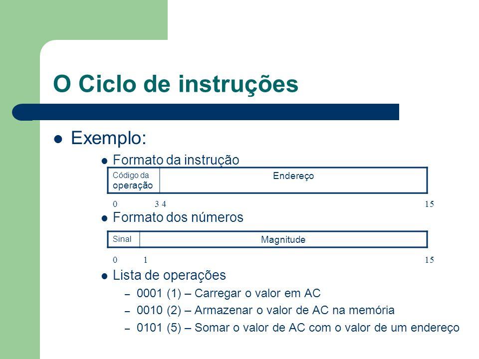 O Ciclo de instruções Exemplo: Formato da instrução Formato dos números Lista de operações – 0001 (1) – Carregar o valor em AC – 0010 (2) – Armazenar