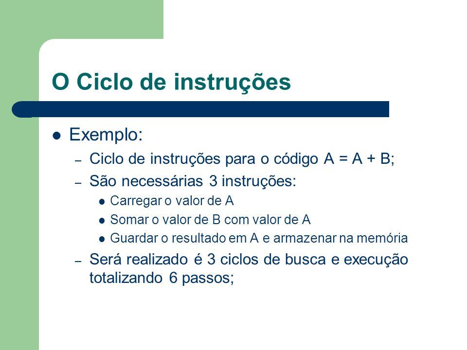 O Ciclo de instruções Exemplo: – Ciclo de instruções para o código A = A + B; – São necessárias 3 instruções: Carregar o valor de A Somar o valor de B
