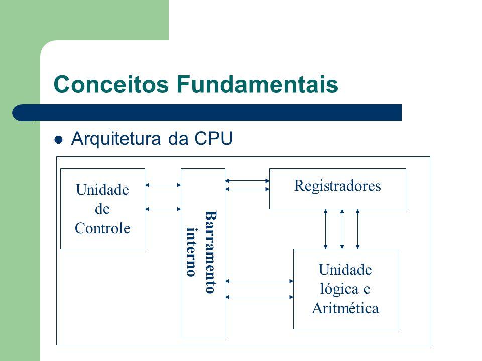 Conceitos Fundamentais Arquitetura da CPU Unidade de Controle Unidade lógica e Aritmética Barramento interno Registradores