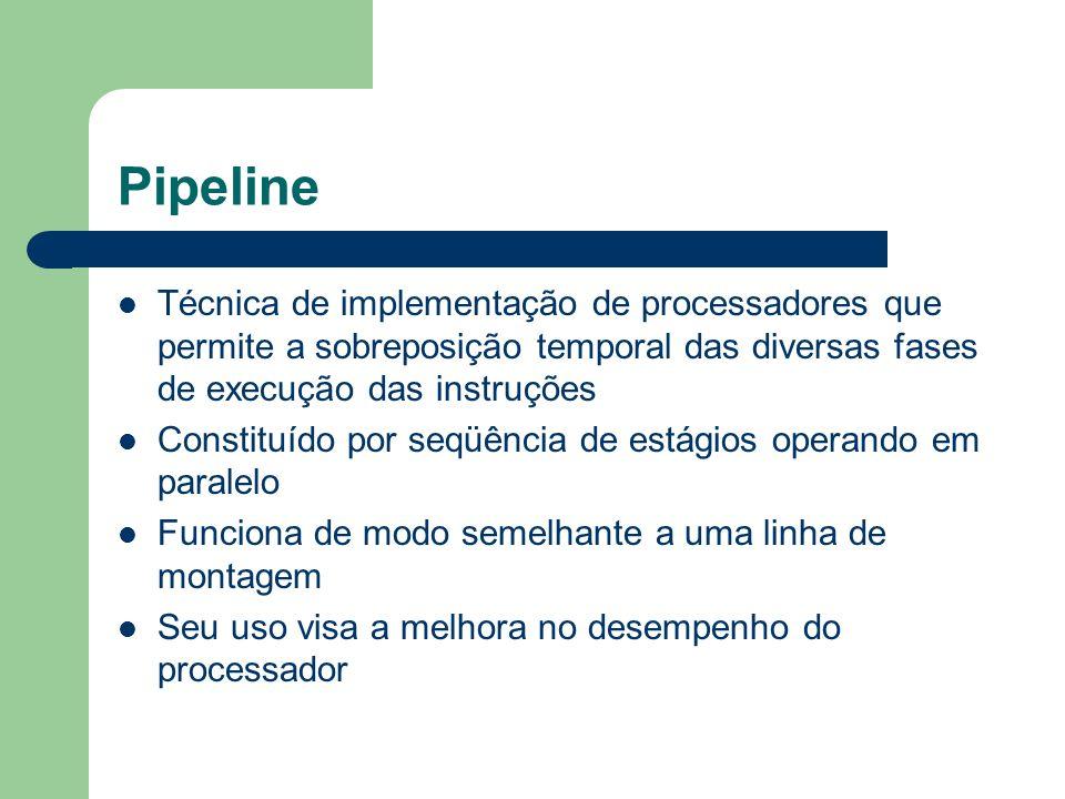 Pipeline Técnica de implementação de processadores que permite a sobreposição temporal das diversas fases de execução das instruções Constituído por s