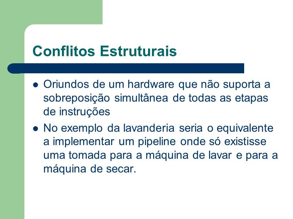 Conflitos Estruturais Oriundos de um hardware que não suporta a sobreposição simultânea de todas as etapas de instruções No exemplo da lavanderia seri