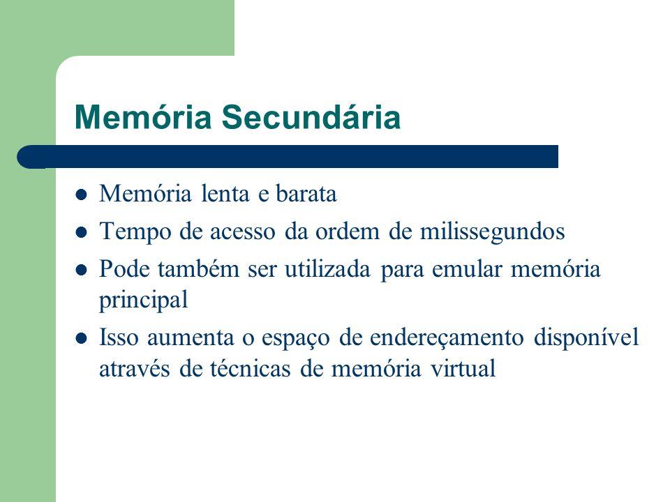 Memória Secundária Memória lenta e barata Tempo de acesso da ordem de milissegundos Pode também ser utilizada para emular memória principal Isso aumen