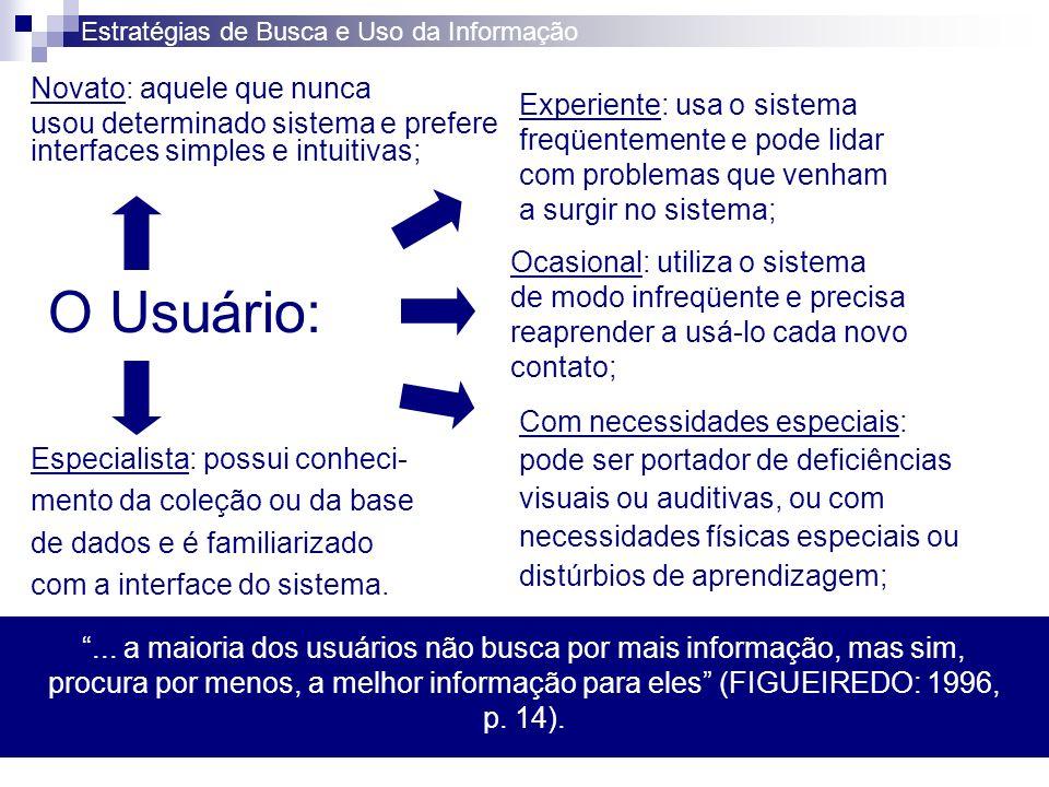 A Busca: Recuperação de registros irrelevantes Recuperação de número excessivo de registros Recuperação de número insuficiente de registros Recuperar registros relevantes Estratégias de Busca e Uso da Informação