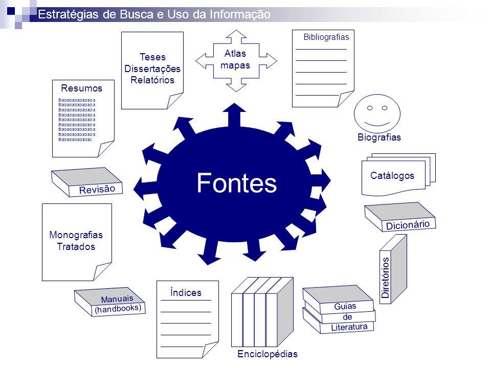 Estratégias de Busca e Uso da Informação Estratégias de Busca Busca Rápida Elementos construtivos Frações sucessivas Desdobramento de uma Citação-matriz Busca Booleana Emprega-se o operador E para a recuperação de alguns registros Emprega-se OU, inicialmente, entre os termos e seus sinônimos, depois compara-se os registros utilizando o operador E; Emprega-se os operadores E e NÃO Emprega-se alguns termos ou um dos termos de uma expressão Busca Simples Utiliza-se o termo ou expressão em linguagem natural em um site de busca; .