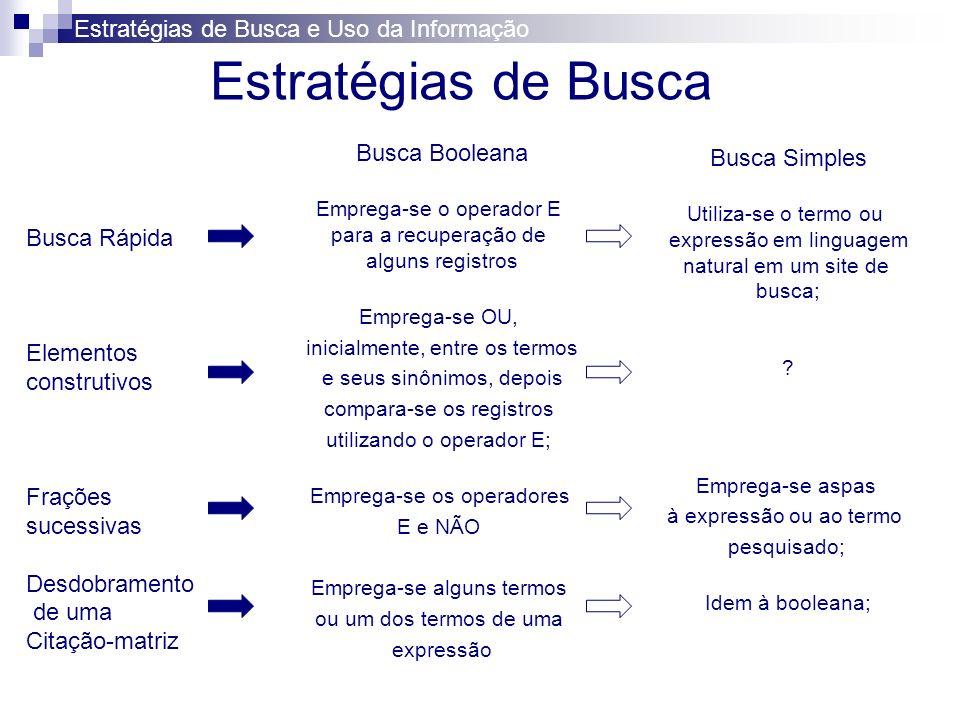 Linguagens de indexação e de busca: Linguagem de Indexação são termos ou códigos que podem ser usados como ponto de acesso num índice (ROWLEY: 2002, p.