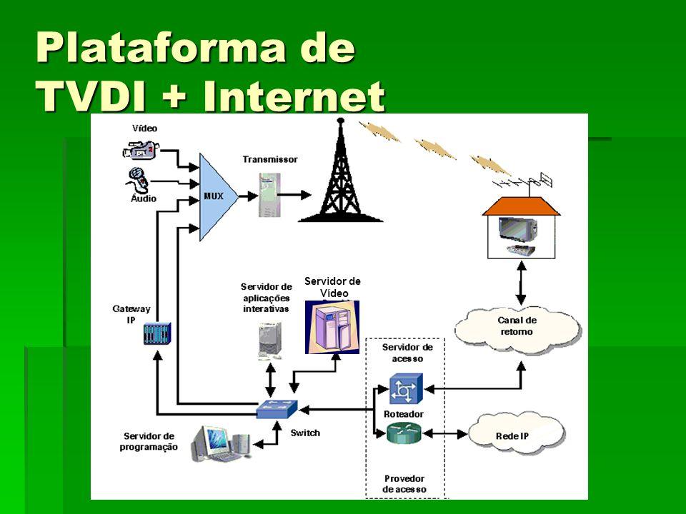 Plataforma de TVDI + Internet Servidor de Vídeo