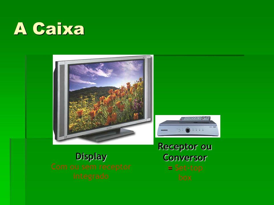 A Caixa Display Com ou sem receptor integrado Receptor ou Conversor = = Set-top box