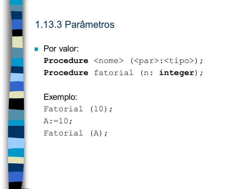 1.13.3 Parâmetros n Por valor: Procedure ( : ); Procedure fatorial (n: integer); Exemplo: Fatorial (10); A:=10; Fatorial (A);