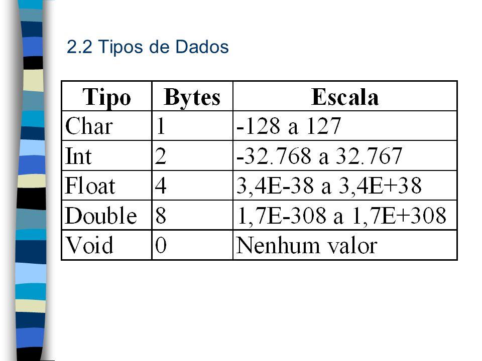 2.2 Tipos de Dados