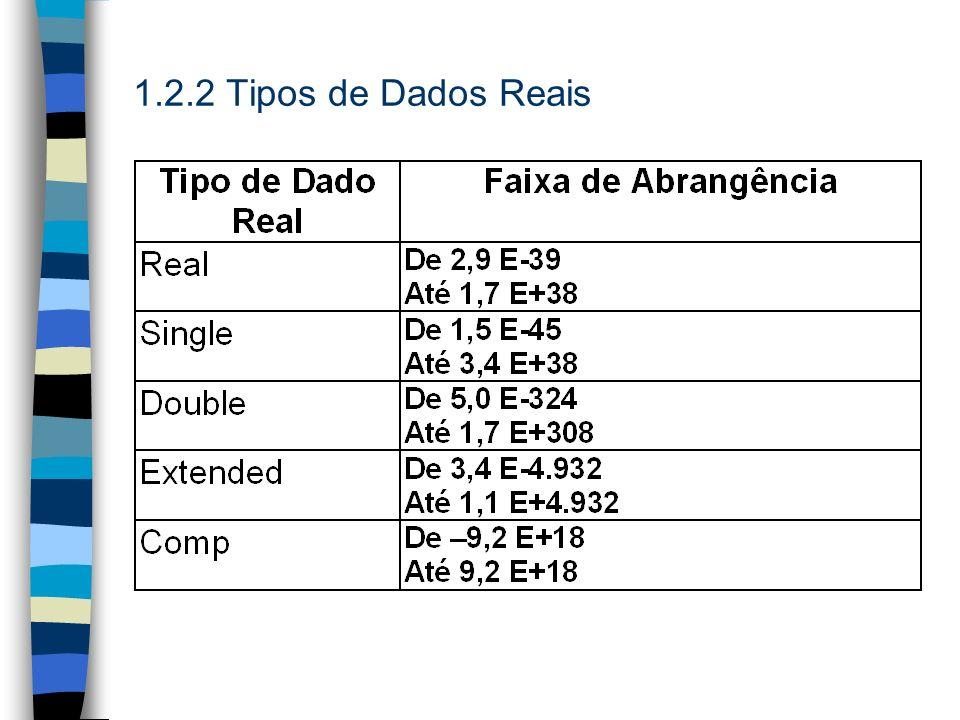 1.2.2 Tipos de Dados Reais