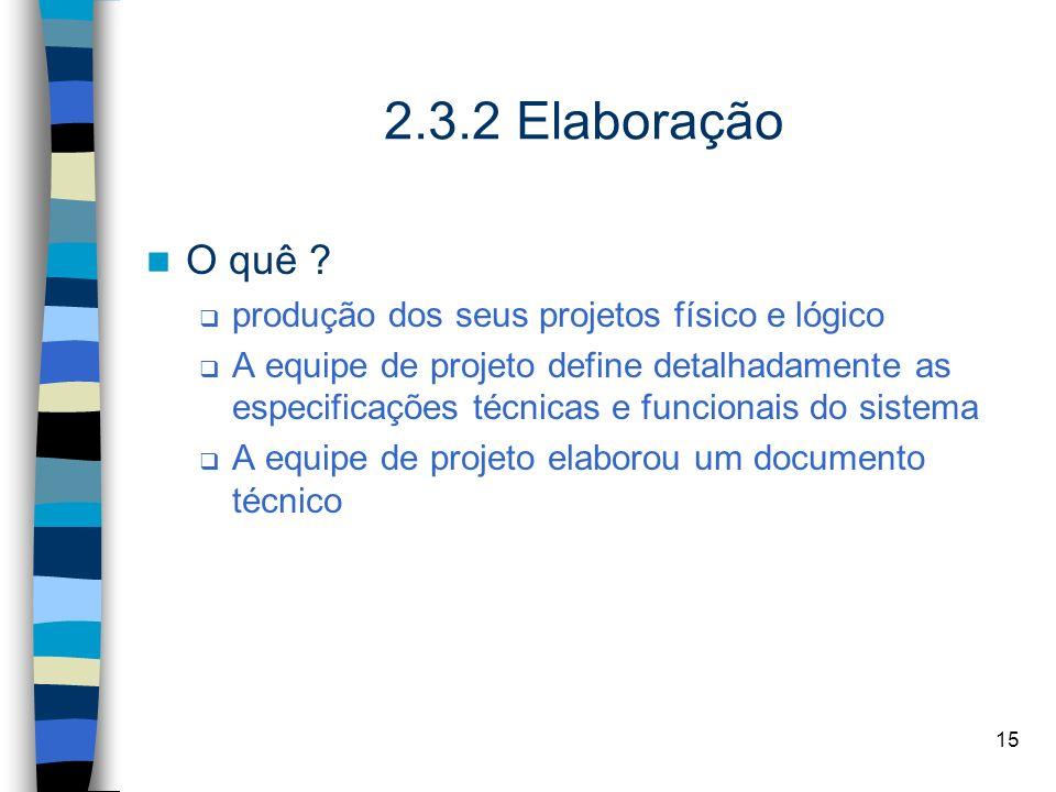 15 2.3.2 Elaboração O quê ? produção dos seus projetos físico e lógico A equipe de projeto define detalhadamente as especificações técnicas e funciona