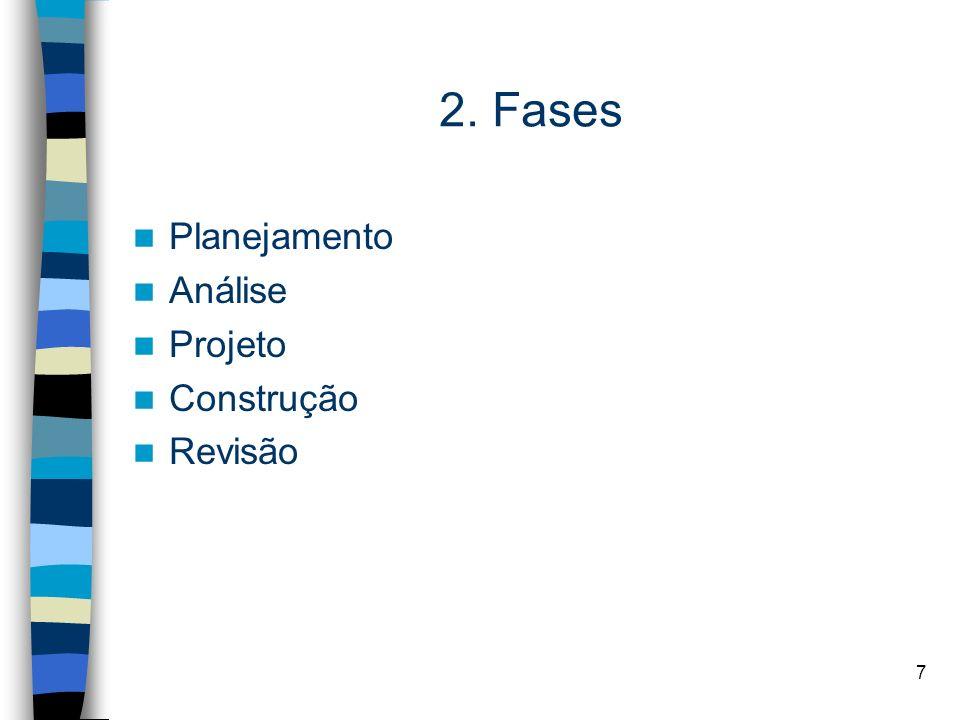 7 2. Fases Planejamento Análise Projeto Construção Revisão