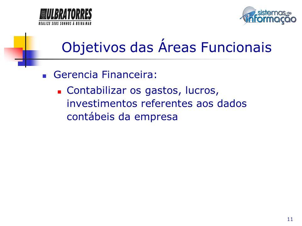 12 Metas das Áreas Funcionais Gerência Comercial: Tornar-se a empresa mais lembrada na grande são Paulo até 06/2004 Enviar mala direta para todos as possíveis clientes na grande São Paulo