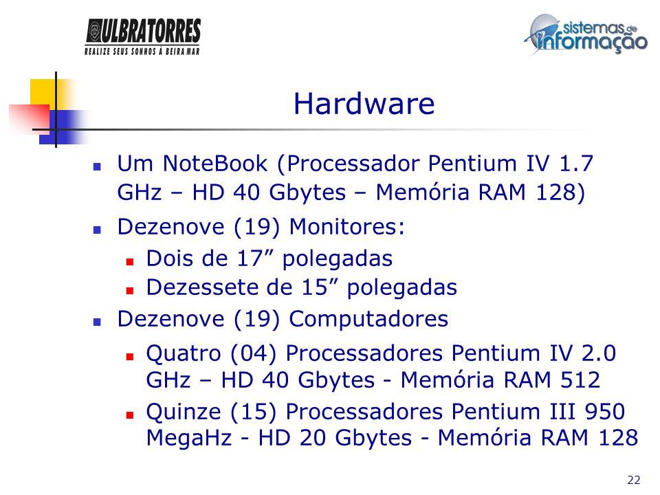 23 Hardware Quatro (04) Impressoras HP Jato de Tinta Duas (02) Impressoras de Cheque Dois (02) Scanners Duas (02) Máquinas Copiadoras Uma (01) Impressora Fiscal Dois (02) Leitores Ópticos Um (01) Switch Um (01) Hub